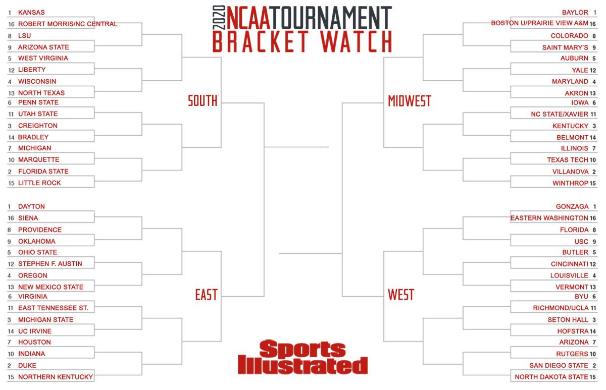 What The Ncaa Tournament Bracket Might Ve Looked Like Ncaa Tournament Bracket Ncaa Tournament Ncaa