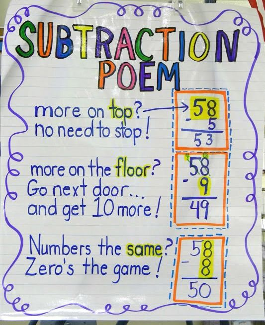 Subtraction with regrouping poem also elementary math teaching ideas rh pinterest