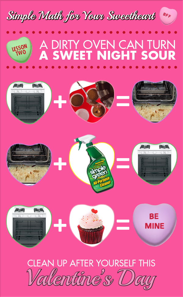 """Valentine's Day Recipes & Ideas - Nothing says """"Be Mine"""" like baking a chocolate dessert on Valentine's Day. Just remember to clean up the mess."""