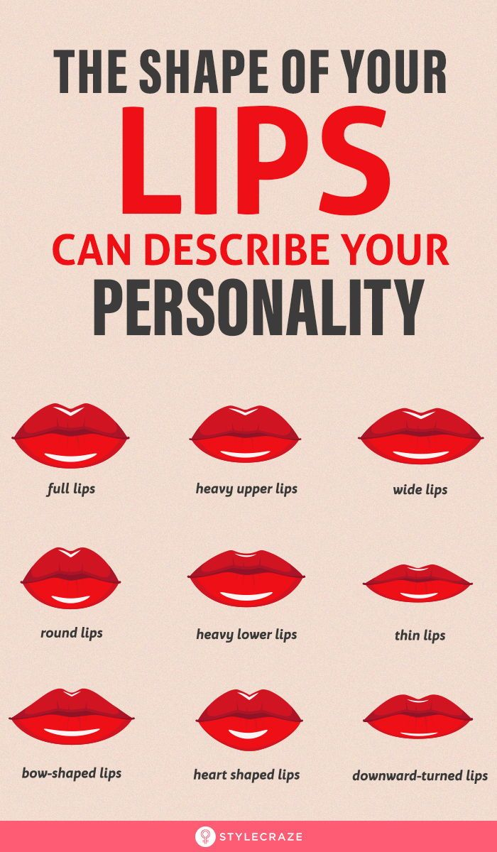 Photo of The Shape Of Your Lips Can Describe Your Personality