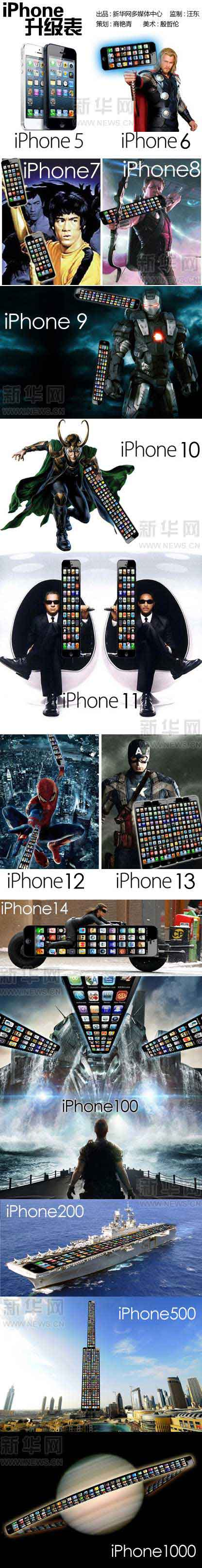 Netizens joke about the 4-Inch iPhone - People's Daily Online