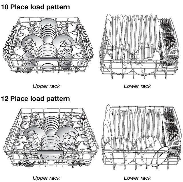 The Correct Way to Load Dishes for Every Major Dishwasher
