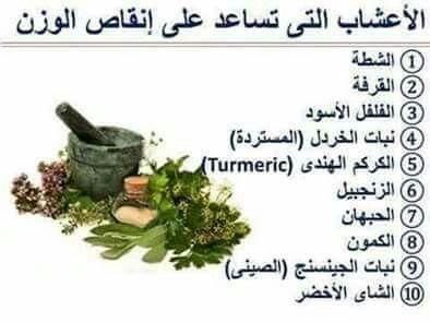 Pin By Hana Sarji On Diet Turmeric Health Mortar And Pestle