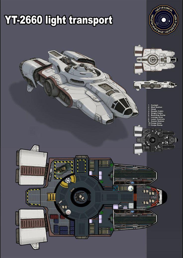 star wars rumskib