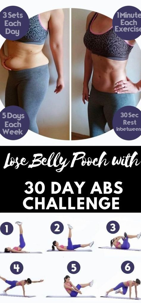 Lose Belly Pooch mit 30-tägiger Abs Challenge – Daily Health Avisor