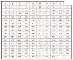 Resultado De Imagen Para Tabla De 1000 Numeros Tabla Lectura De Comprensión Fichas