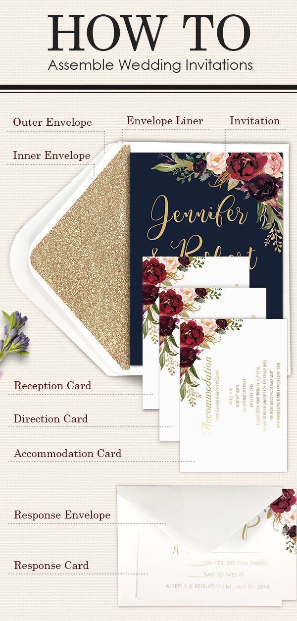 How To Assemble Wedding Invitations Weddingplanningchecklist Wedding Invitations Watercolor Floral Wedding Invitations Wedding Planning