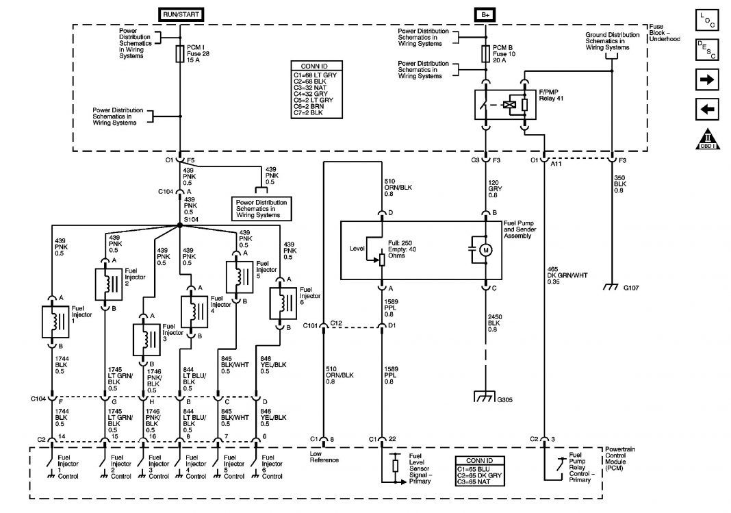 23 Complex Wiring Diagram Online For You Bacamajalah Diagram Online Diagram Chevrolet Trailblazer