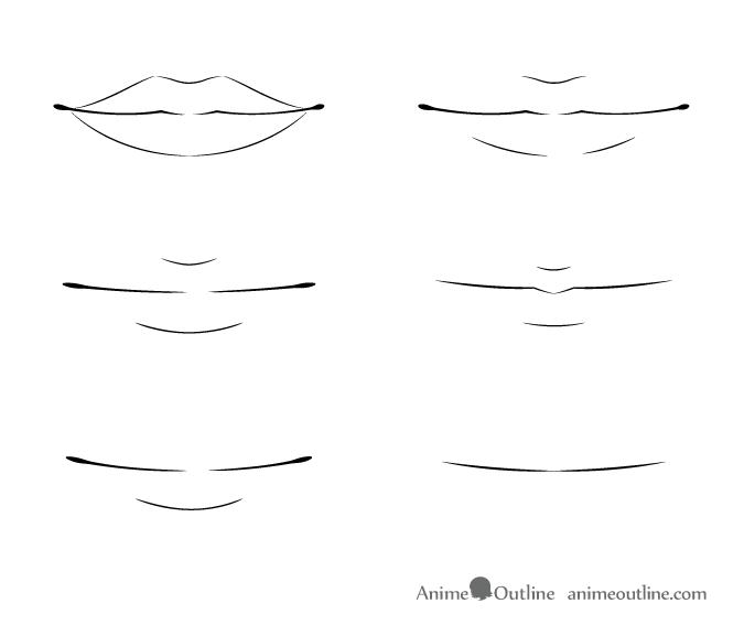 How To Draw Anime Lips Tutorial Animeoutline Anime Lips Anime Mouth Drawing Lips Drawing