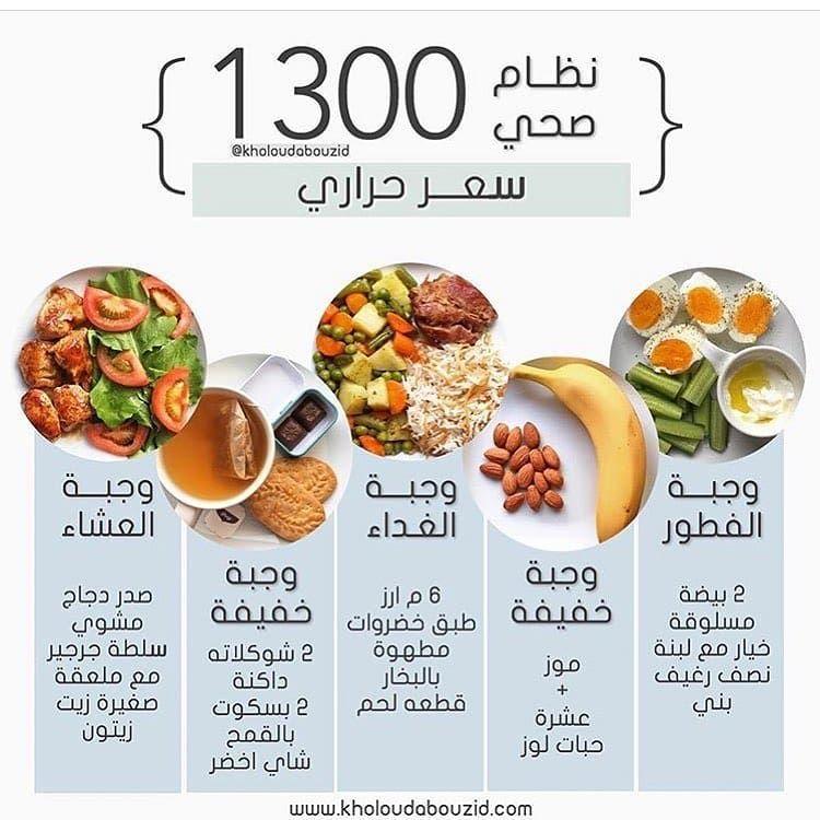 نظام صحي للدايت Health Fitness Food Health Facts Food Healthy Snacks Recipes
