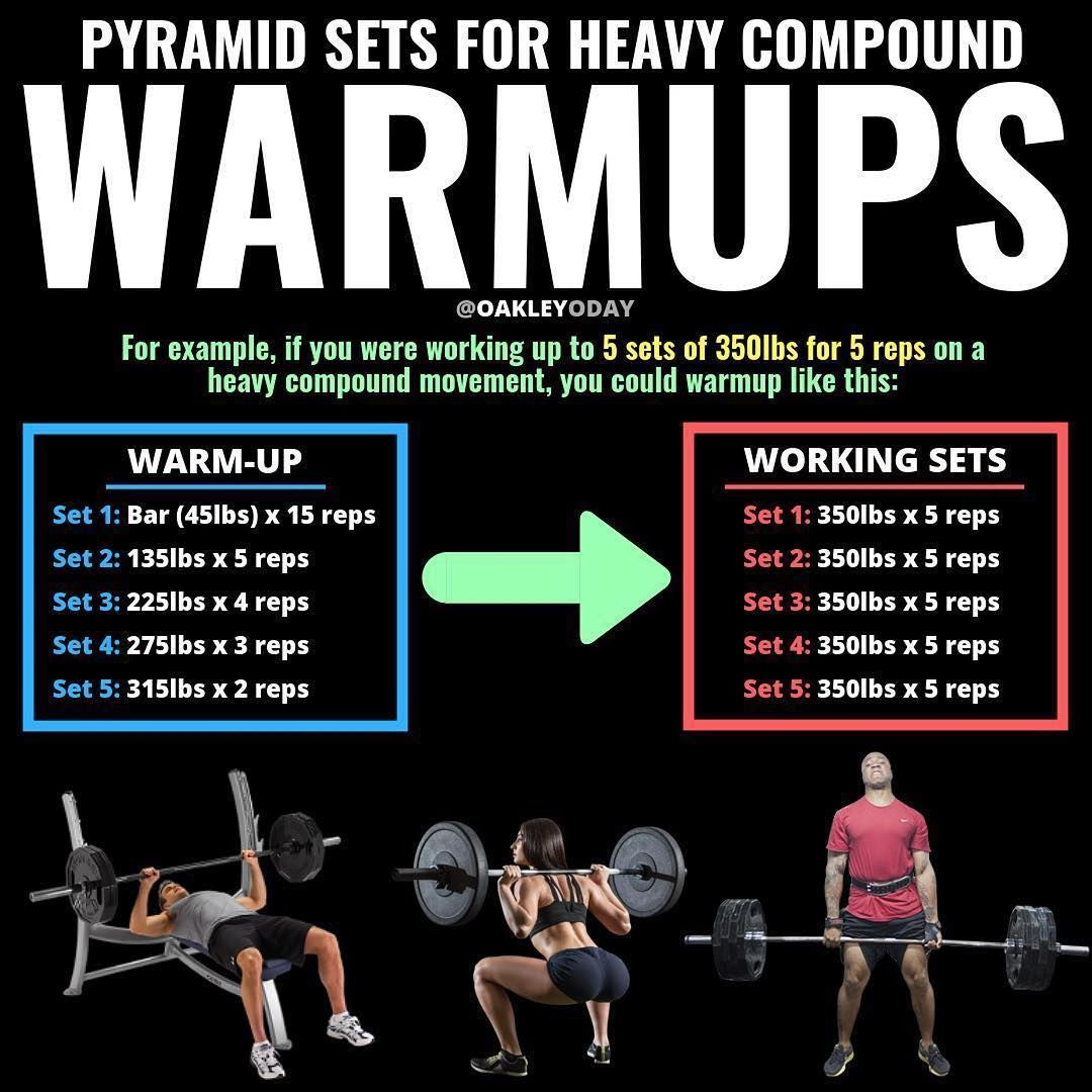 The 10 Best Warm Up Stretch Exercises To Do Before Your Workout Gymguider Com Resistance Workout Fit Board Workouts Warmup