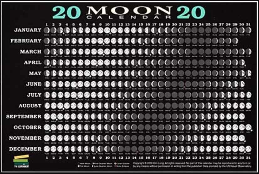 Full Moon Calendar 2020 Phases Moon Calendar New Moon Calendar