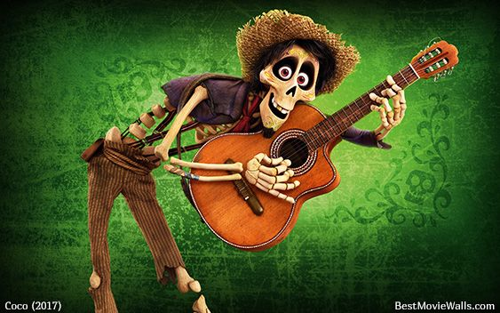 Hector From Coco In This Wallpaper