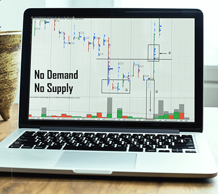 Regulation of demand and supply of cryptocurrency