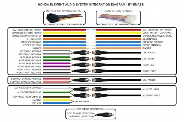 Pioneer Car Audio Wiring Diagram