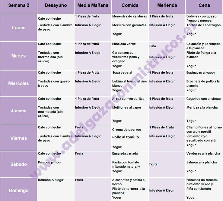 Menu Segunda Semana Dieta Hipocalorica Dietas Hipocaloricas Dietas Y Menus Para La Semana