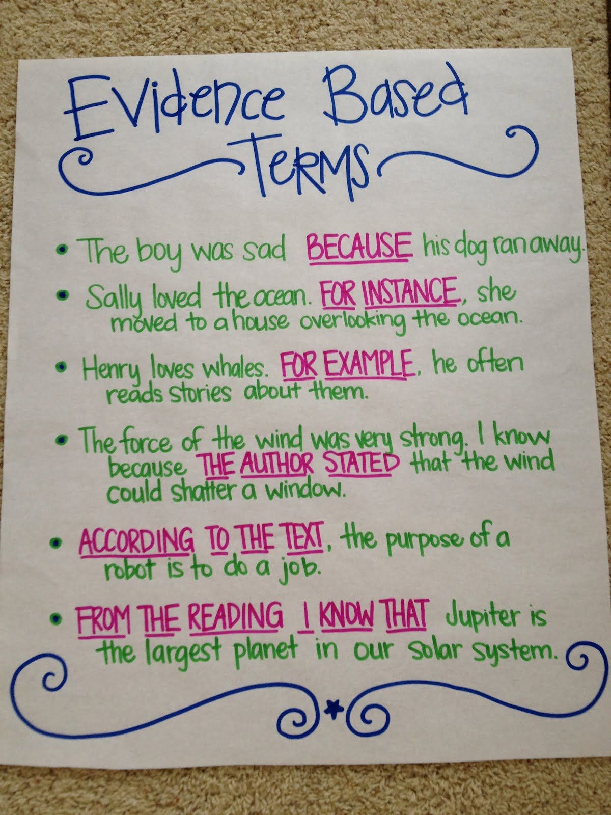 Evidence based terms for responses.