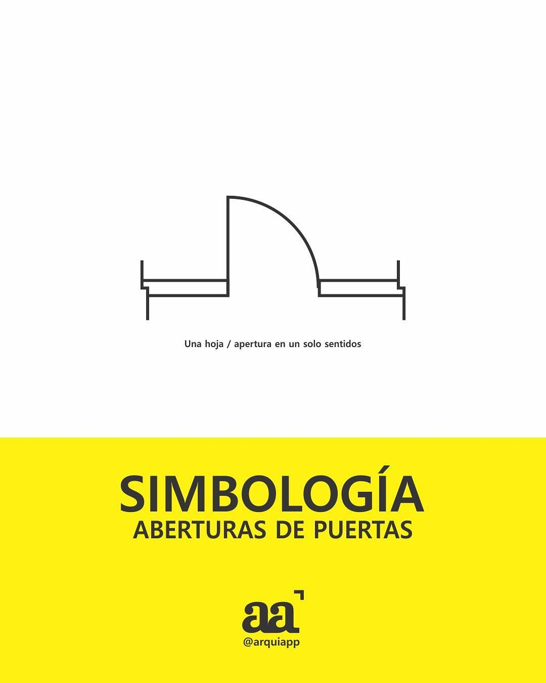 Simbologia Aberturas De Puertas Arquiapp Ingenieria