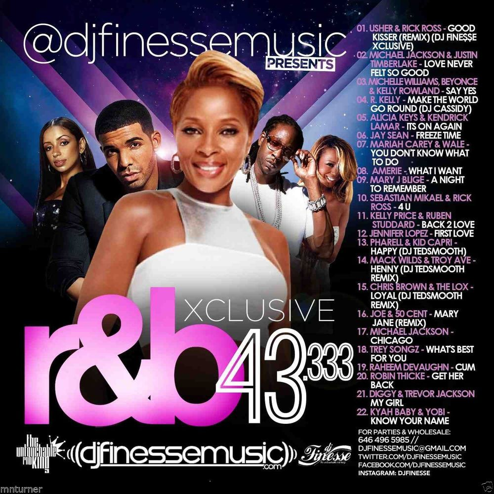 Details about DJ Finesse Block Party & Park Jams (Mix CD) Old School