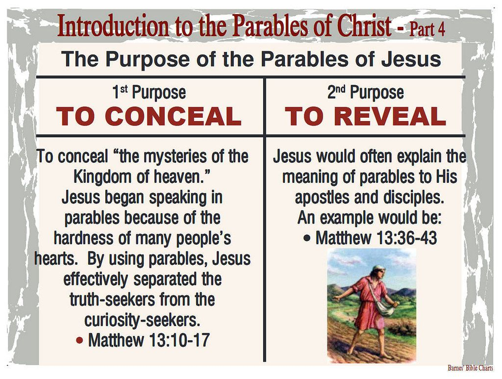 Introduction to the Parables That Jesus Told