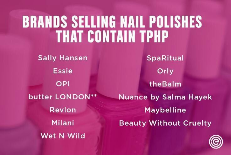 Did you know these polish containt harmful chemicals? GelMoment is ...