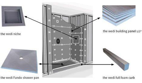 Wedi Waterproof Tile Wall Backer Board System