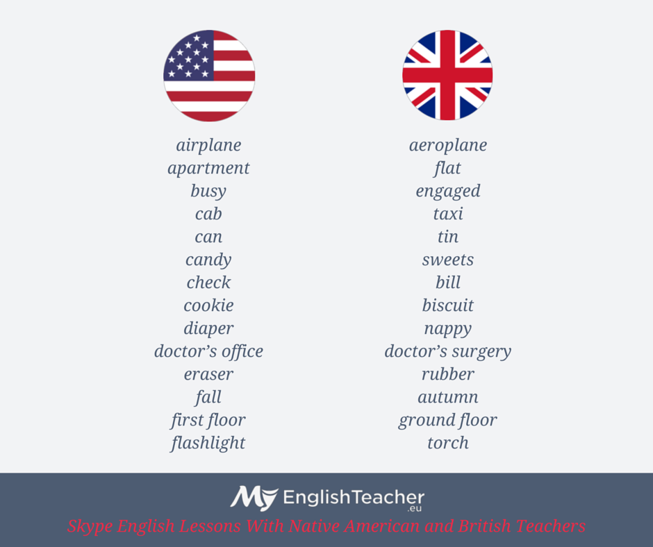 ‎Learn American English –Mondly on the App Store