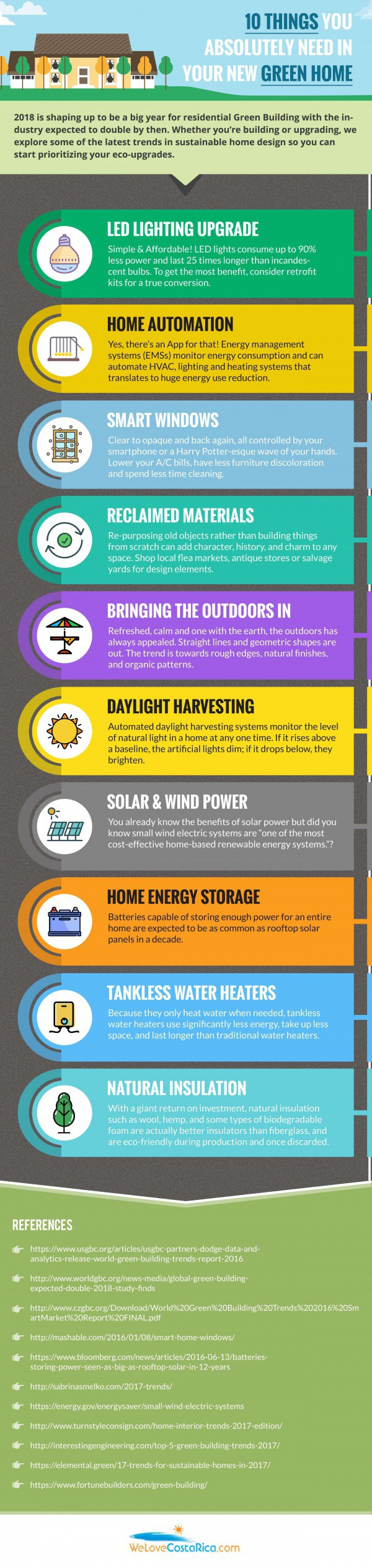 10 Things You Need in your New Green Home Infographic