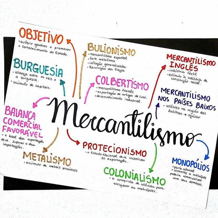 Resumo De Historia Sobre Mercantilismo Post Em Dobro De Dobro Apuntes De Clase Notas De La Escuela Organizadores Graficos Creativos