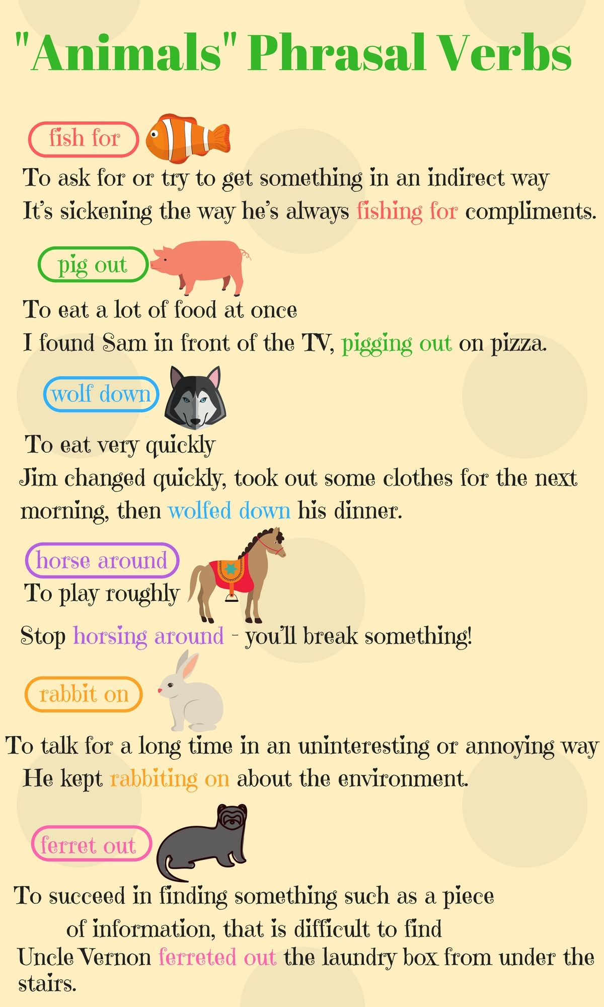 English Phrasal Verbs For Communication With Useful Examples Fluent Land English Verbs Learn English Words Learn English [ 2000 x 1200 Pixel ]