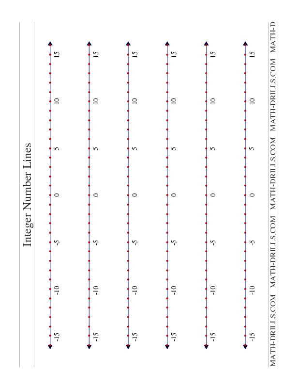 Free Math Worksheet Integer Number Lines – Integers on a Number Line Worksheet