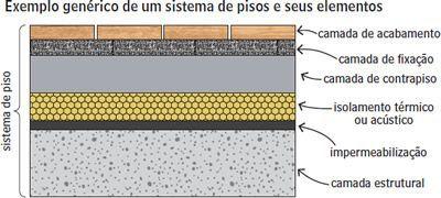 Detalhamento piso externo pesquisa google dddetails for Google banco exterior