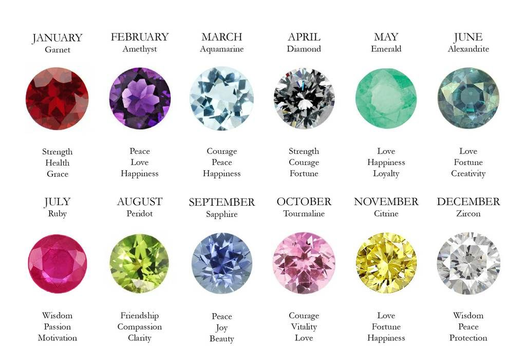 August Birthstone Silver Earrings | Welcome August Quotes ...