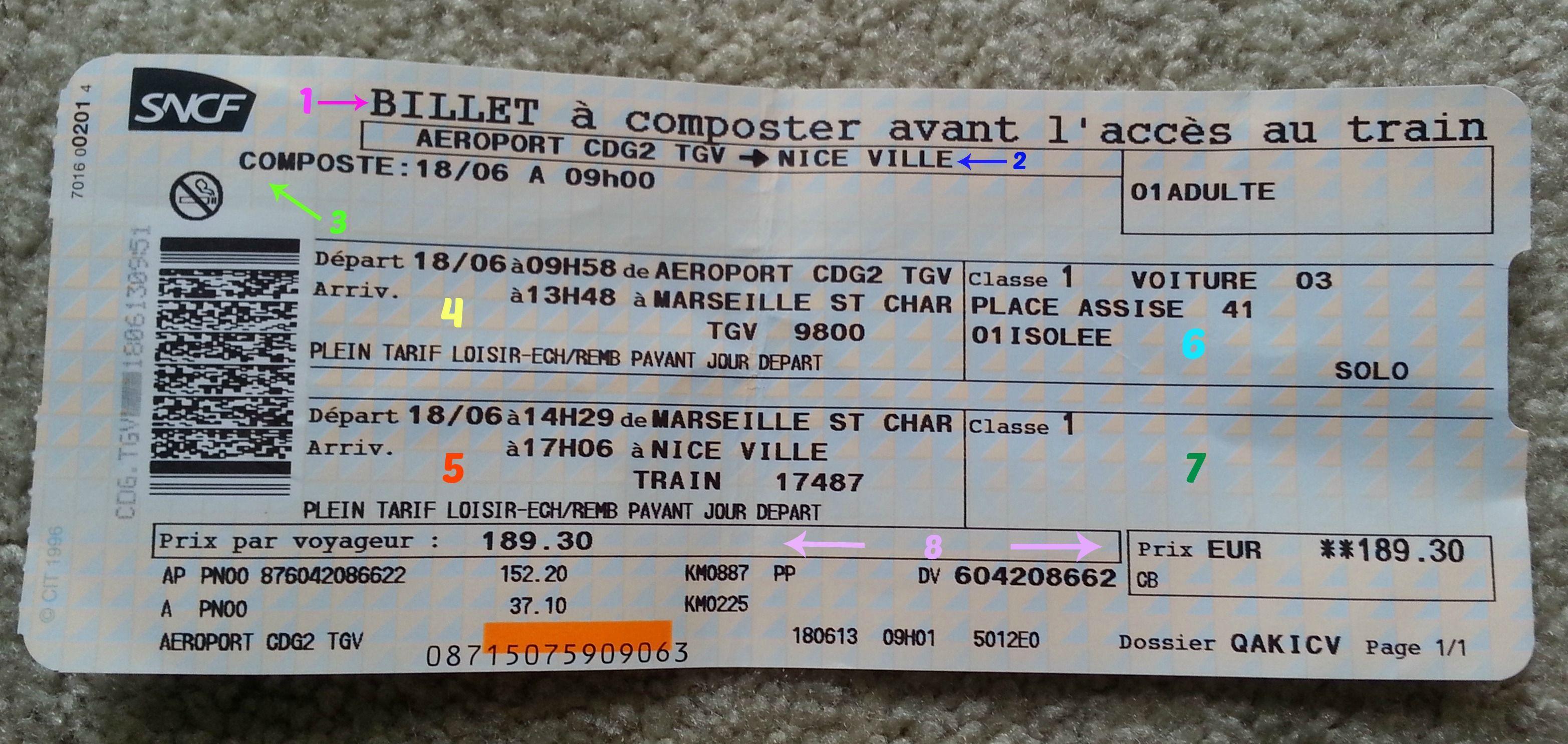 How To Read A French Train Ticket The Travel Guru France Train Train Tickets Train