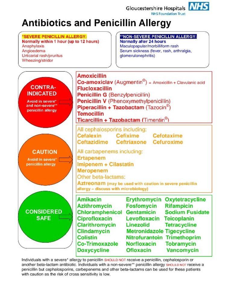 doxycycline hyclate 100 mg en espanol