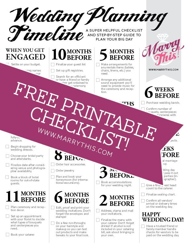 Awesome Free Printable Wedding Planning Timeline Download Pdf