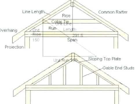 Cross Gable Roof Plan Yahoo Image Search Results Roof Plan Gable Roof Roof