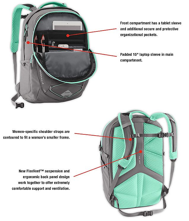 bac59d1bd181 Women's borealis backpack | Carry On Organization | Backpacks ...