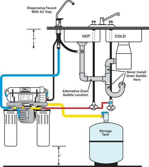 Builds A Complete Range Of Reverse Osmosis Reverse