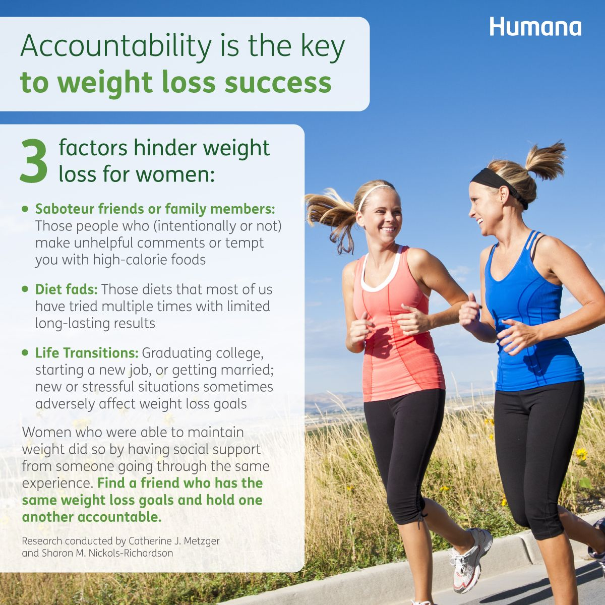 Pin By Humana On Wellness Infographics Weight Loss Healthy Weight
