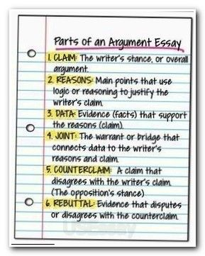 Buy persuasive essay topics for middle school english