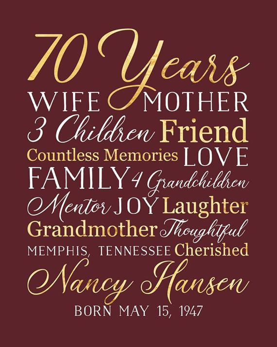 Unique Customized Birthday Gift With Special Information Scattered Throughout This Thoughtful Print Choose ANY Year