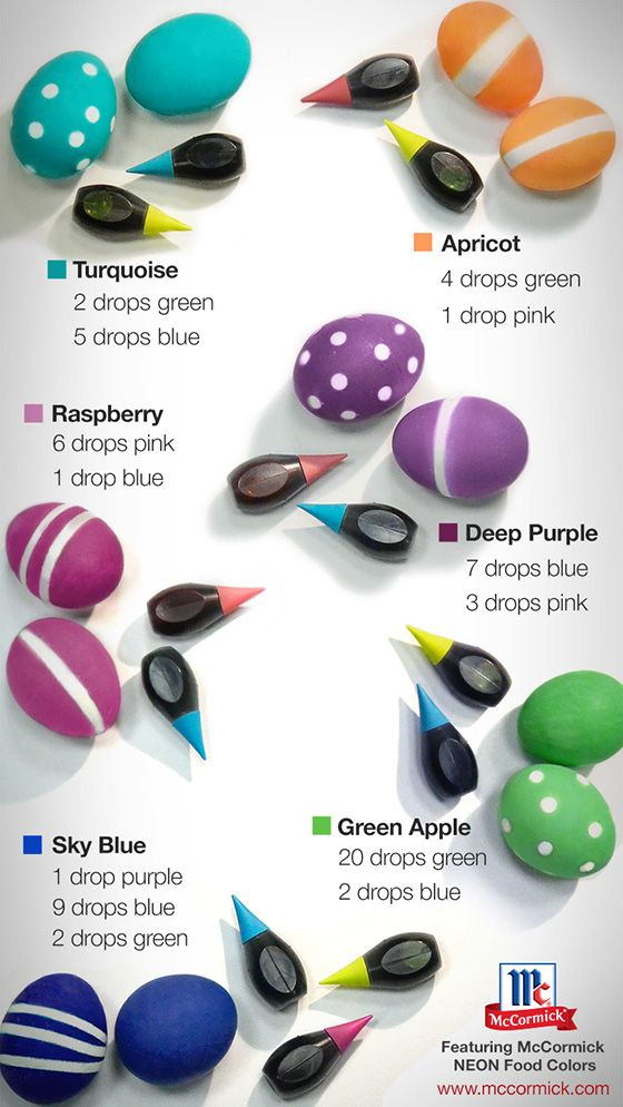 Kitchen Tricks: Easter Egg Color Guide How to Dye eggs using food ...