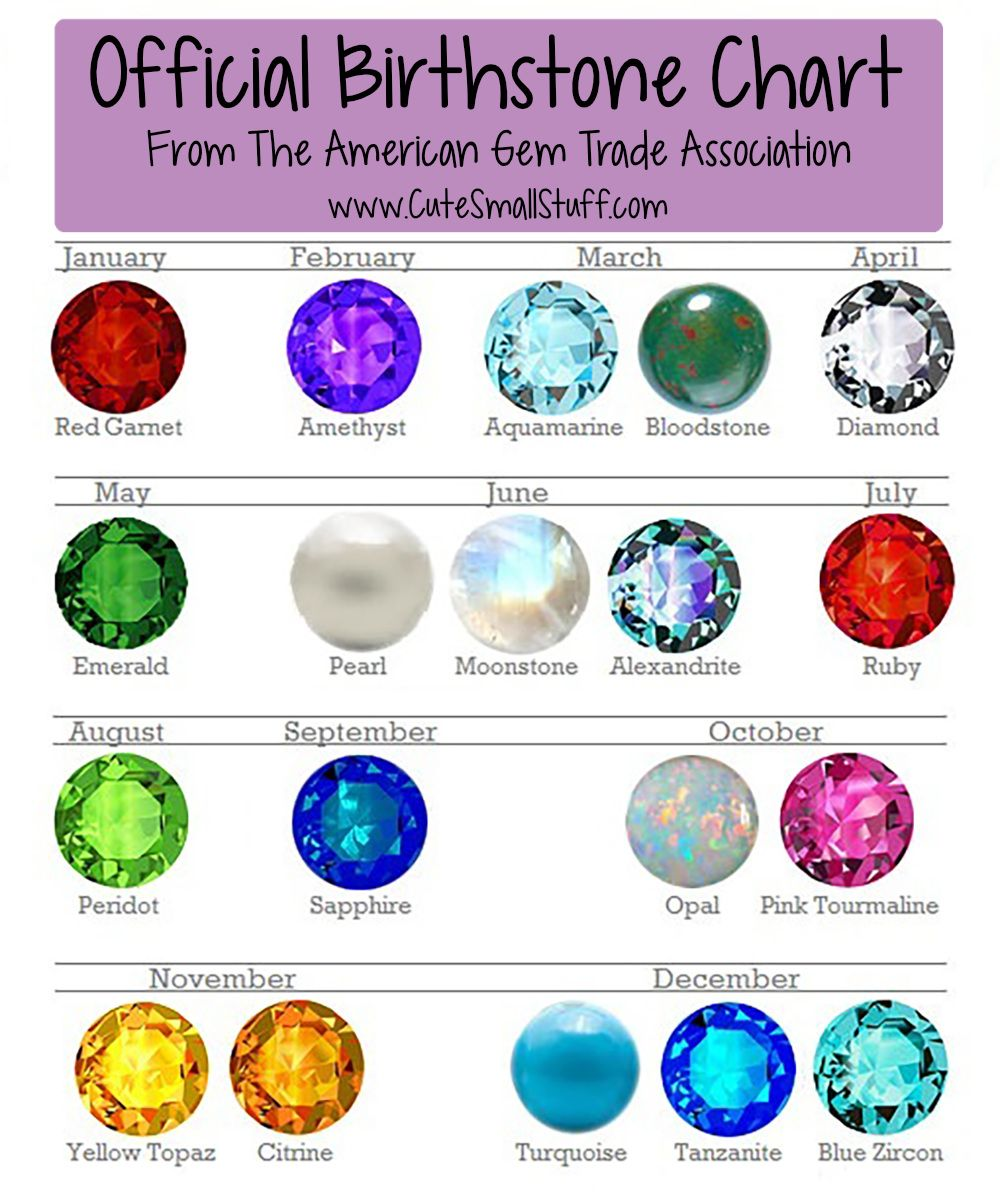Official Birthstone Chart Colors List Jewelry Birthstones For Each