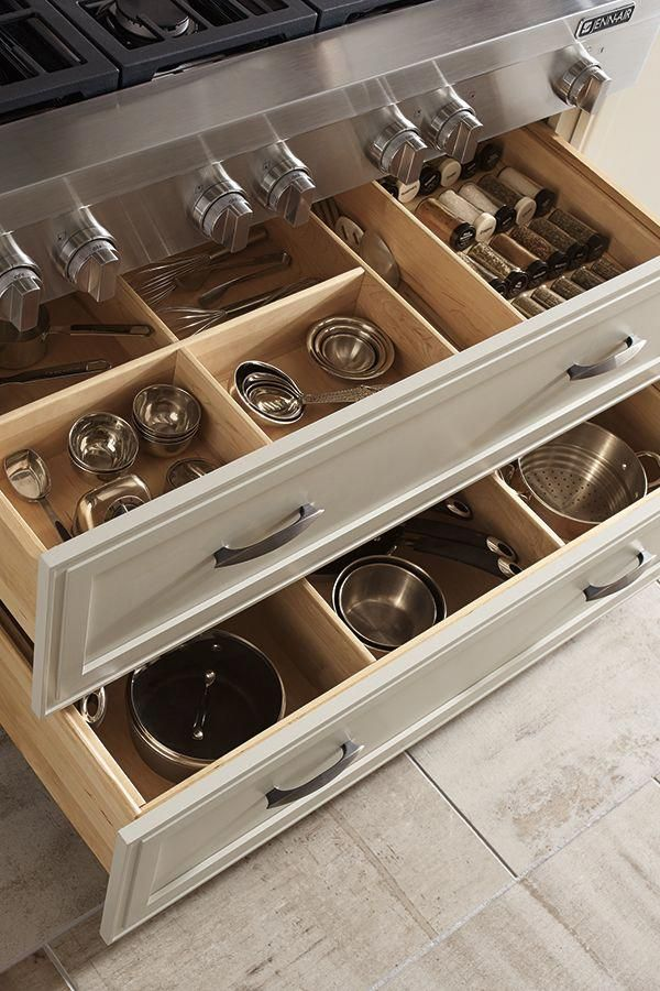 Search this website packed with info on Kitchen Update