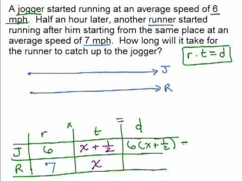 Rate Time Distance Problem 2 Basic Algebra Word Problems High School Math