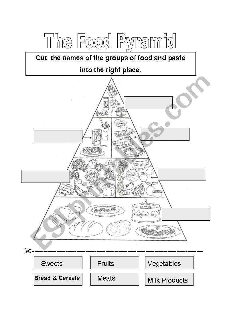 Food pyramid ESL worksheet by PatyPariz in 2020 Food