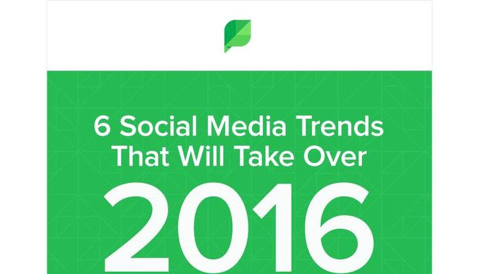 6 Social Media Trends That Will Take Over 2016 #smm #infographic