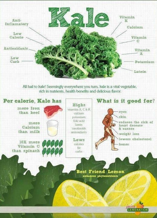 Nutrition values of kale #fitfluential