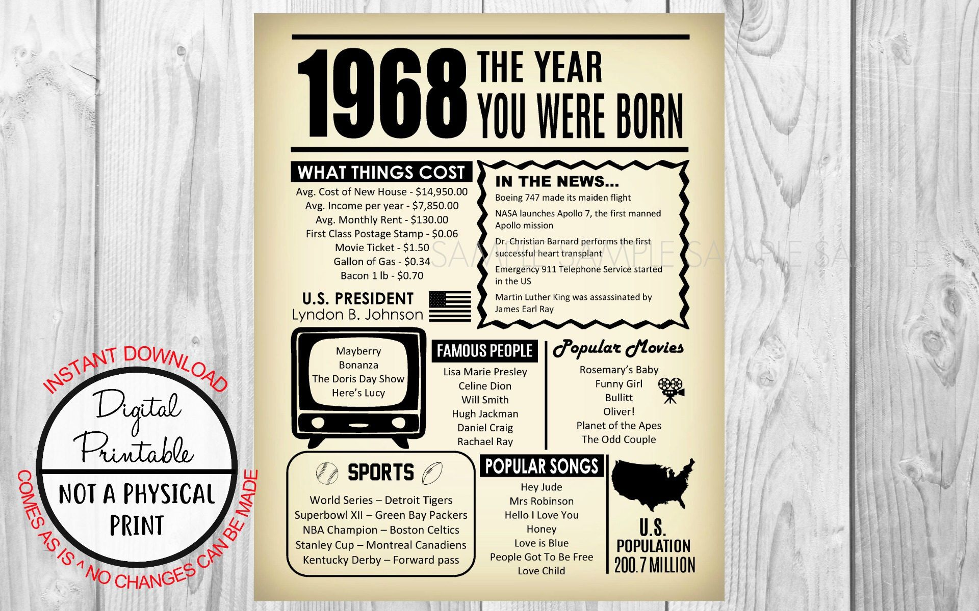 1968 the year you were born 50th birthday poster sign